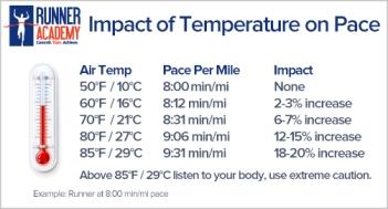 WarmTemponpace