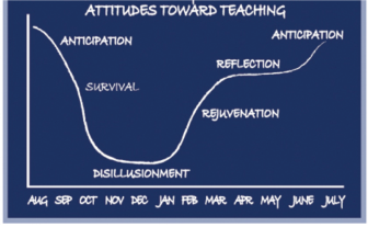 phases-of-teaching-2.png